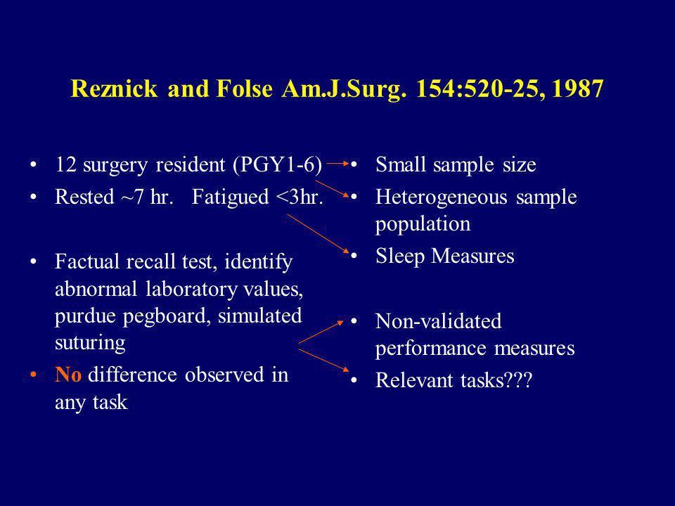 Reznick and Folse Am.J.Surg. 154:520-25, 1987