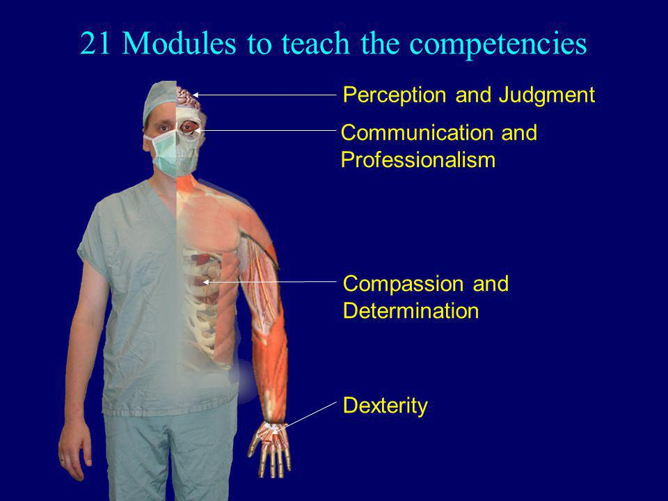 21 Modules to teach the competencies