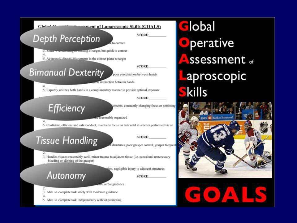 So the group at McGill drew on the important principles of OSATS, and developed the GOALS assessment