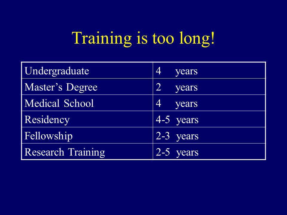 Training is too long! Undergraduate 4 years Master's Degree 2 years