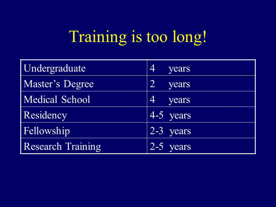 Training is too long! Undergraduate 4 years Master's Degree 2 years