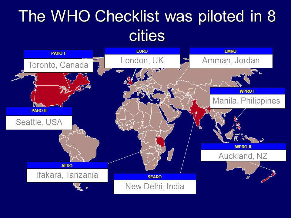 The WHO Checklist was piloted in 8 cities