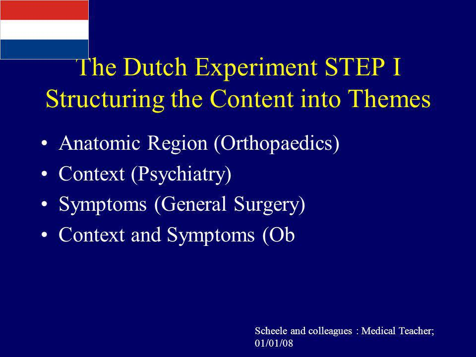 The Dutch Experiment STEP I Structuring the Content into Themes