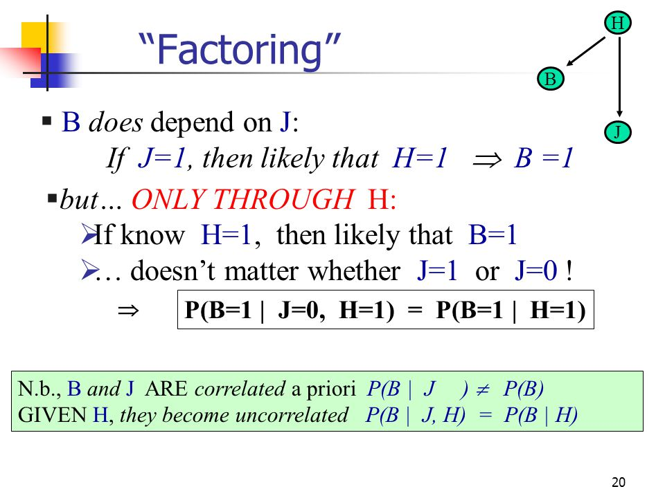 Factoring B does depend on J: but… ONLY THROUGH H: