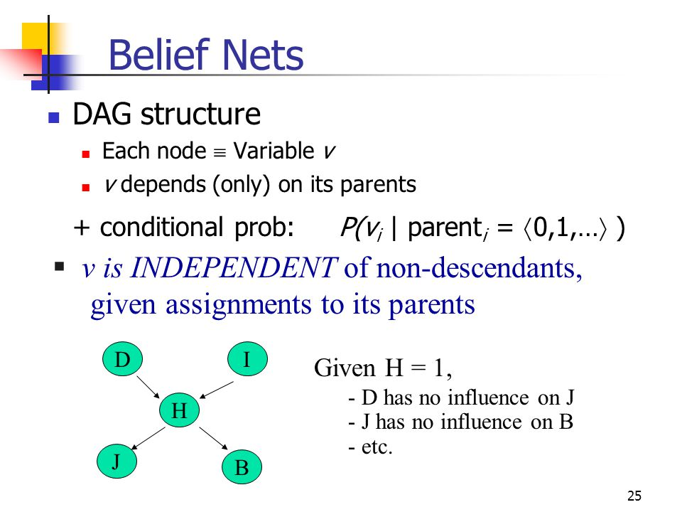 Belief Nets DAG structure v is INDEPENDENT of non-descendants,