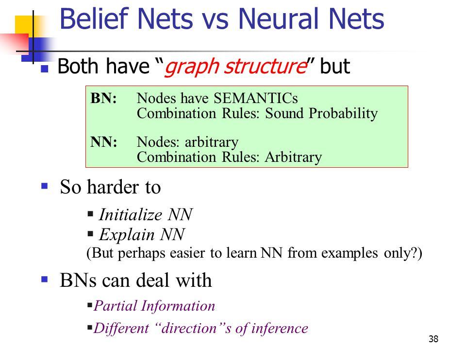 Belief Nets vs Neural Nets