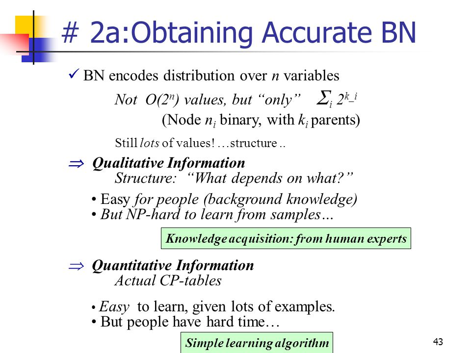 # 2a:Obtaining Accurate BN