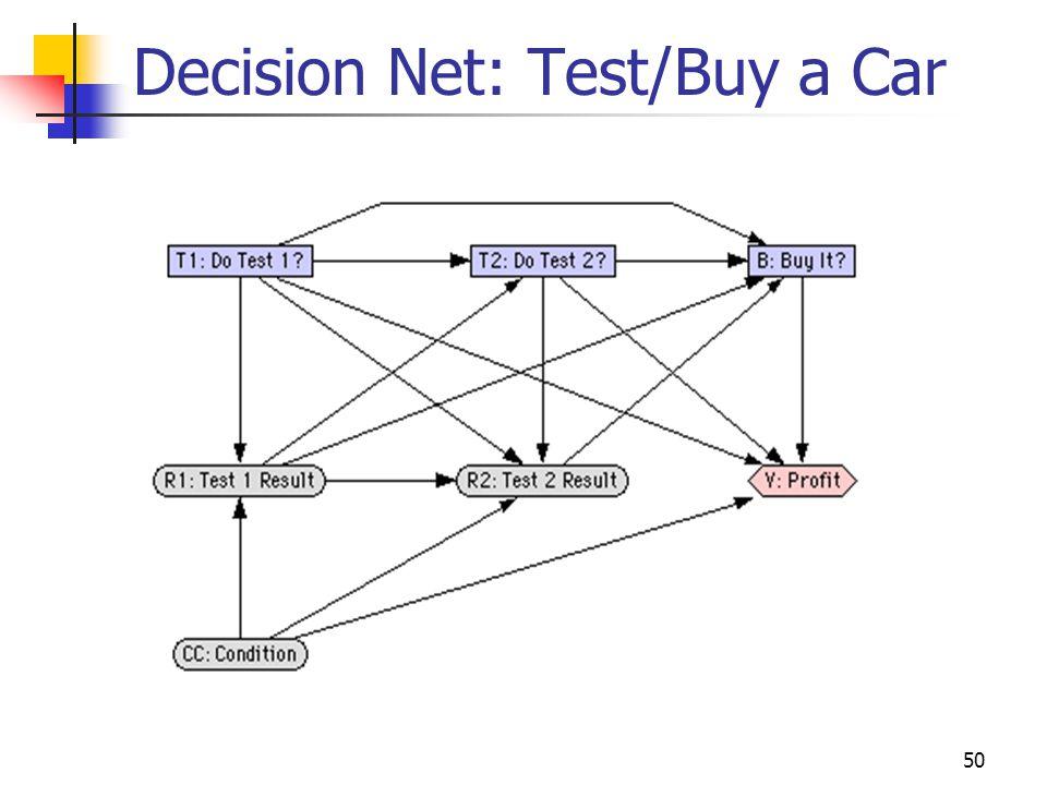 Decision Net: Test/Buy a Car