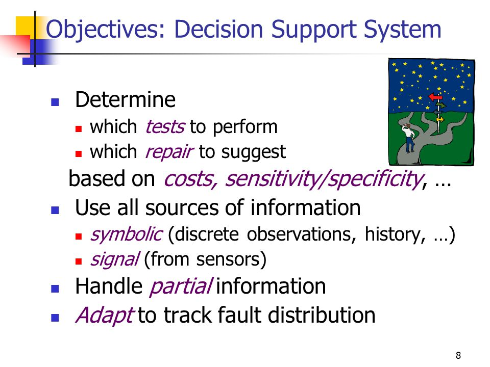 Objectives: Decision Support System