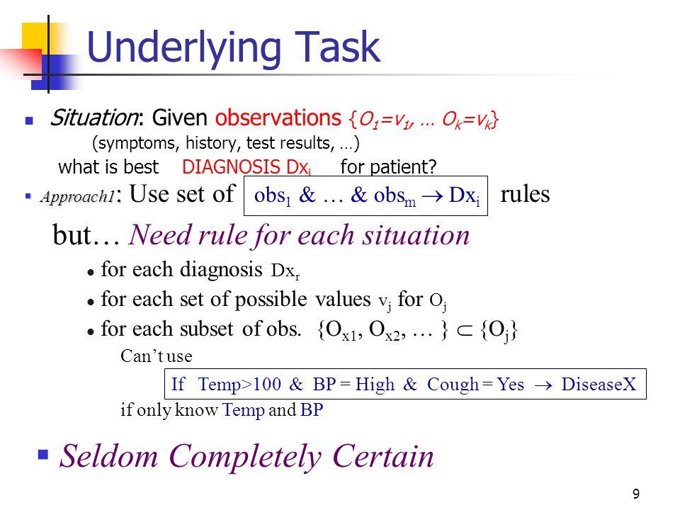 Underlying Task Seldom Completely Certain