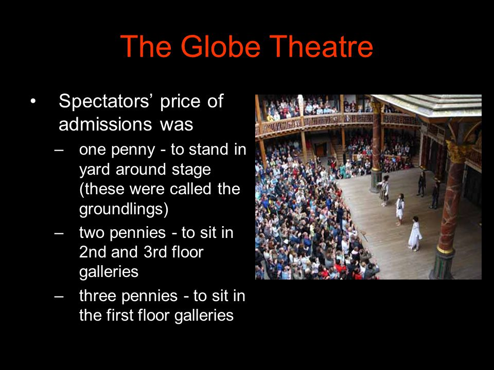 The Globe Theatre Spectators' price of admissions was