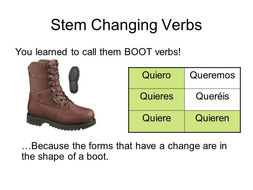 Stem Changing Verbs You learned to call them BOOT verbs! Quiero