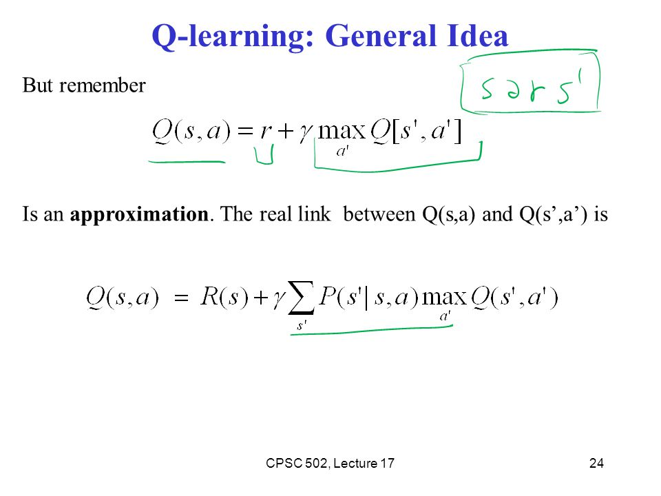 Q-learning: General Idea