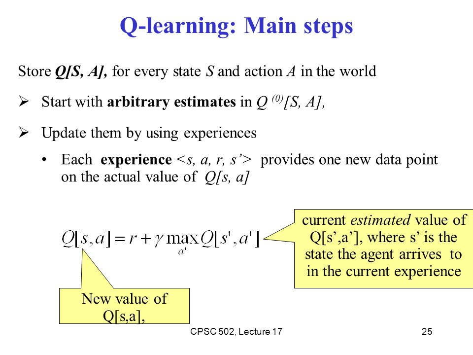 Q-learning: Main steps