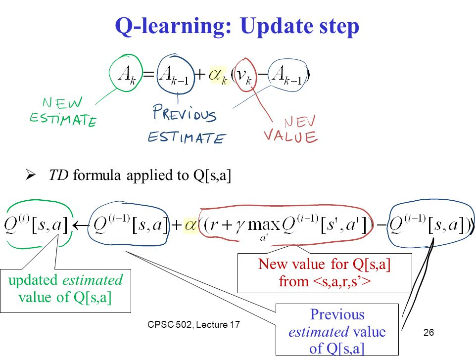 Q-learning: Update step