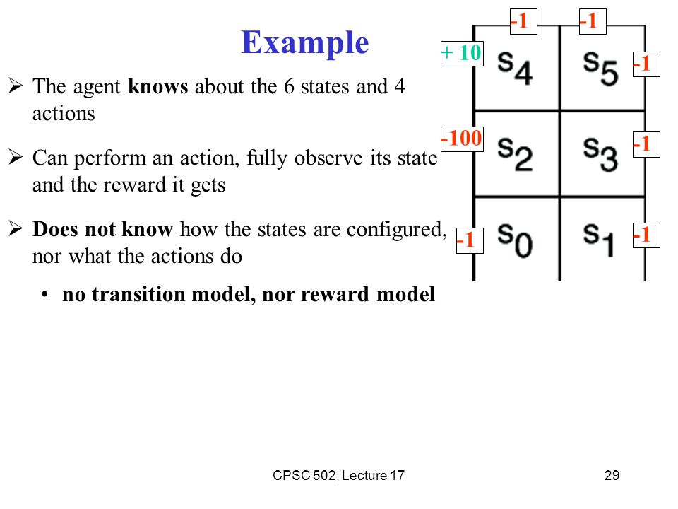Example The agent knows about the 6 states and 4 actions
