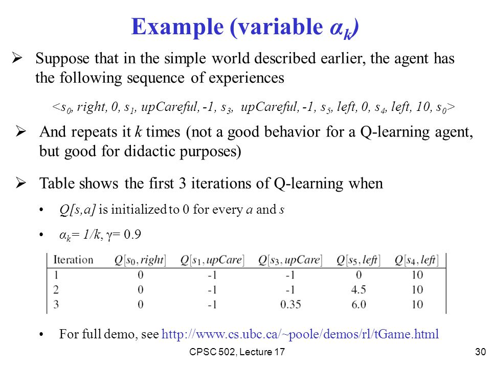 Example (variable αk) Suppose that in the simple world described earlier, the agent has the following sequence of experiences.