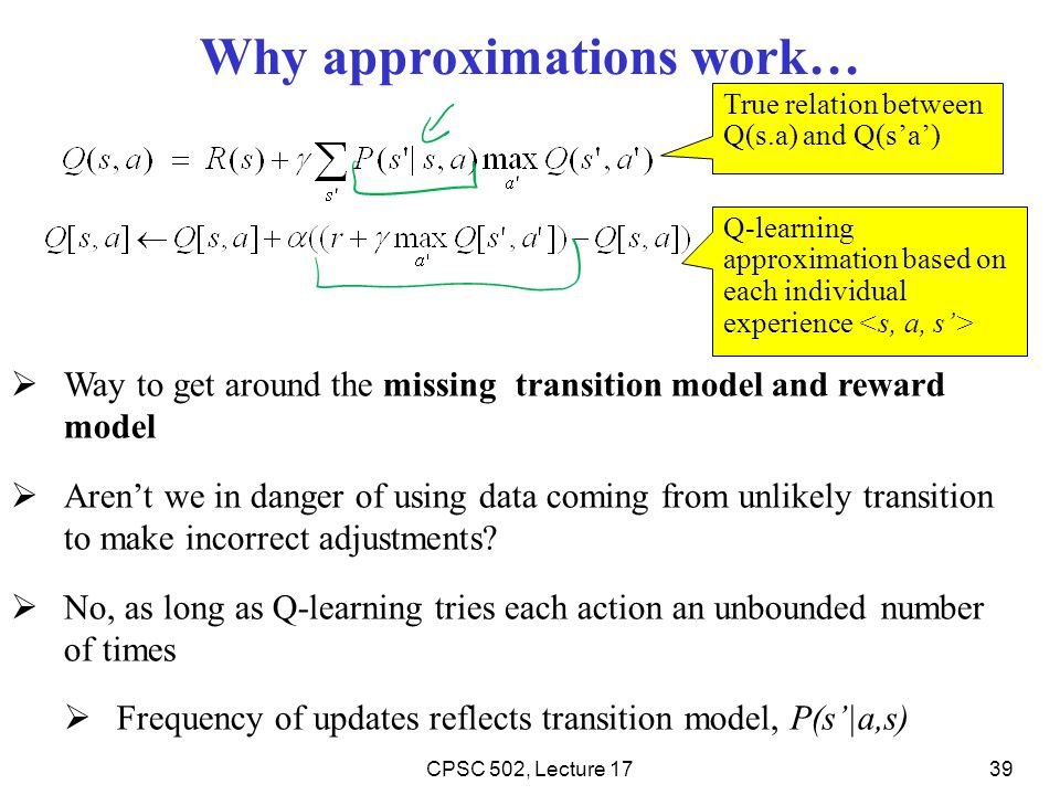 Why approximations work…