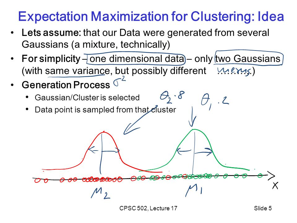 Expectation Maximization for Clustering: Idea