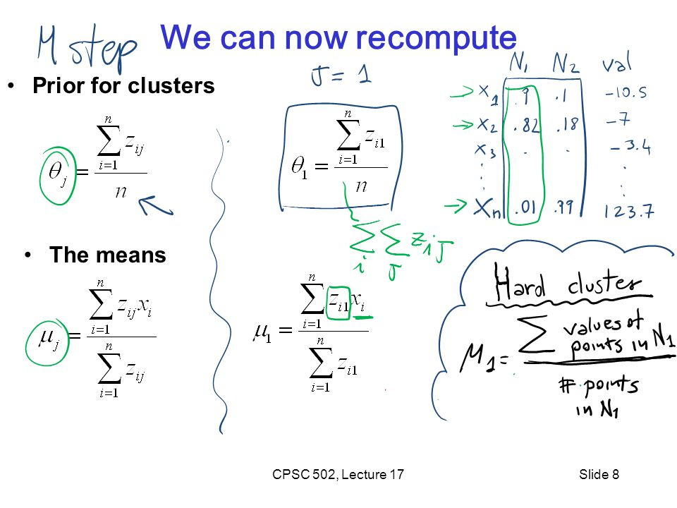 We can now recompute Prior for clusters The means CPSC 502, Lecture 17