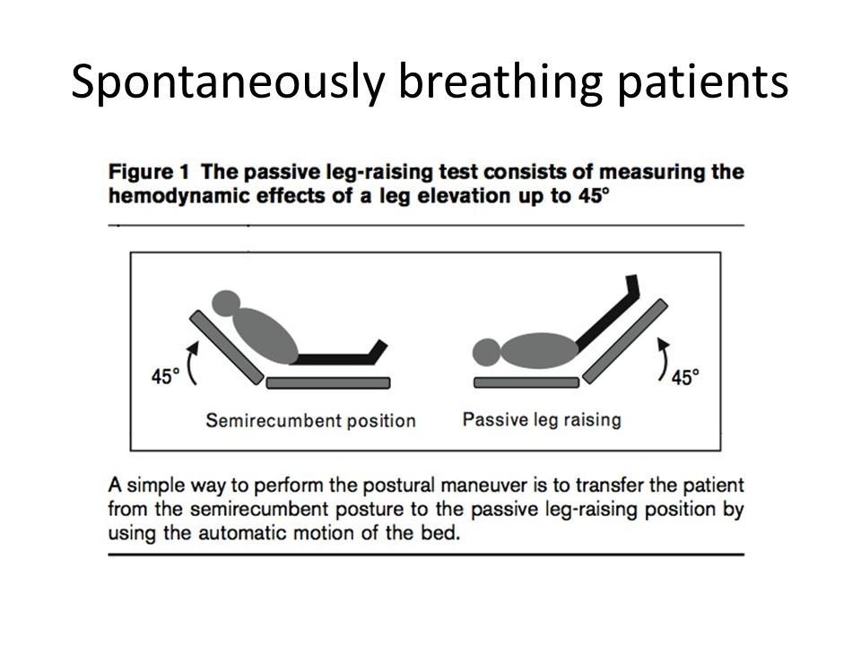 Spontaneously breathing patients