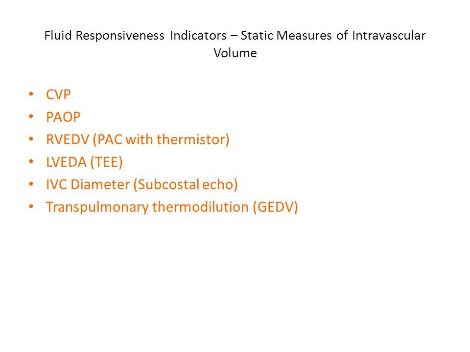 RVEDV (PAC with thermistor) LVEDA (TEE) IVC Diameter (Subcostal echo)