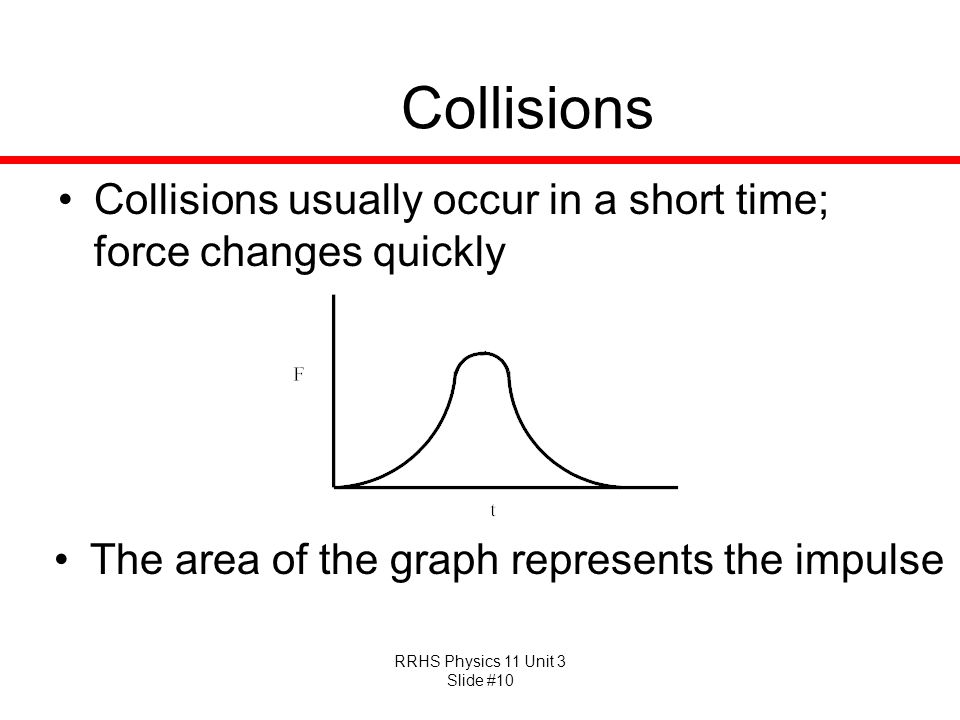 Collisions Collisions usually occur in a short time; force changes quickly.