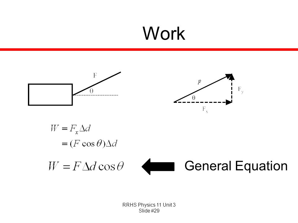 Work General Equation
