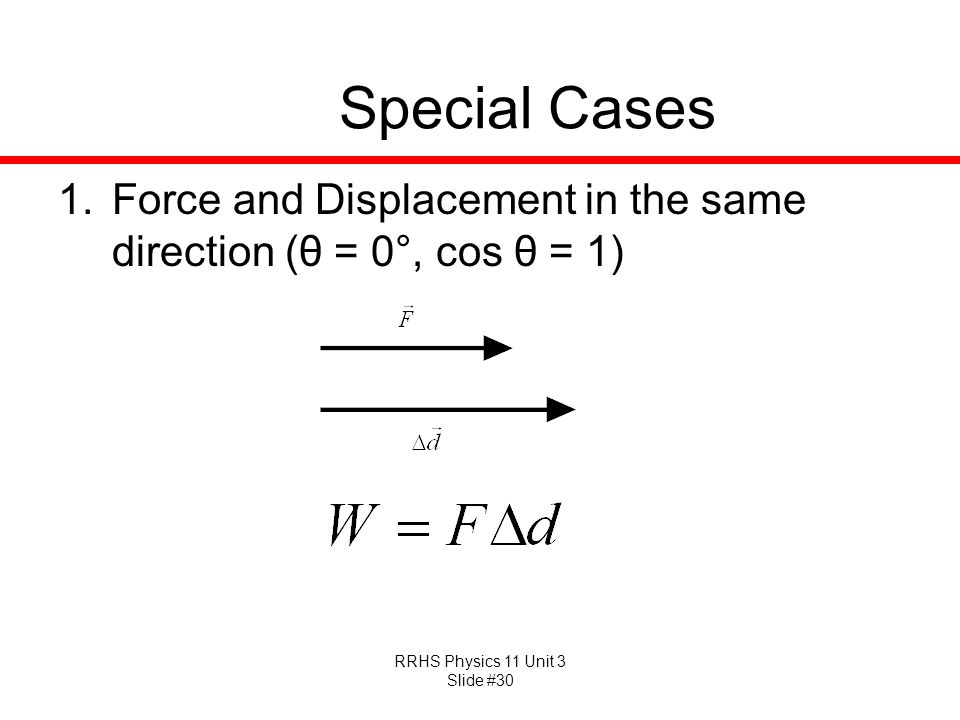 Special Cases Force and Displacement in the same direction (θ = 0°, cos θ = 1)