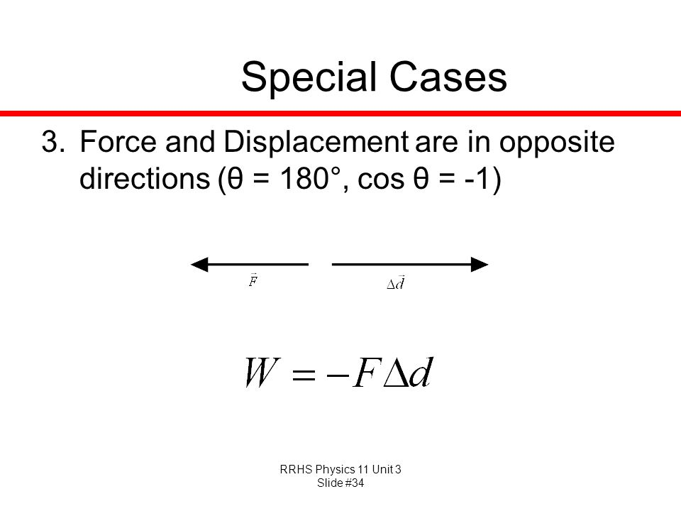 Special Cases Force and Displacement are in opposite directions (θ = 180°, cos θ = -1)
