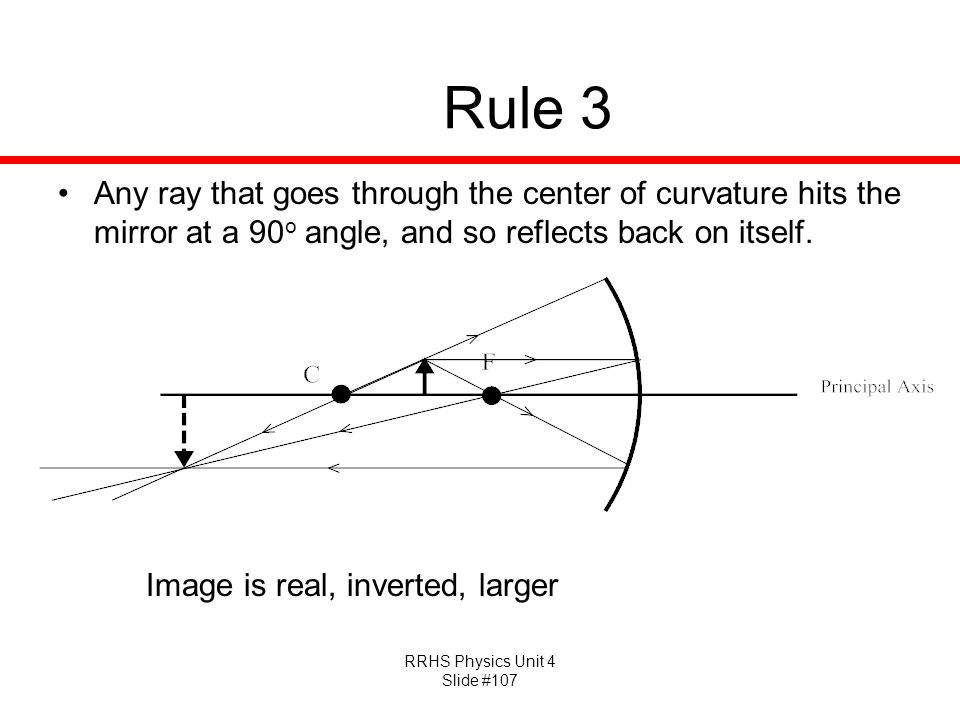 Rule 3 Any ray that goes through the center of curvature hits the mirror at a 90o angle, and so reflects back on itself.