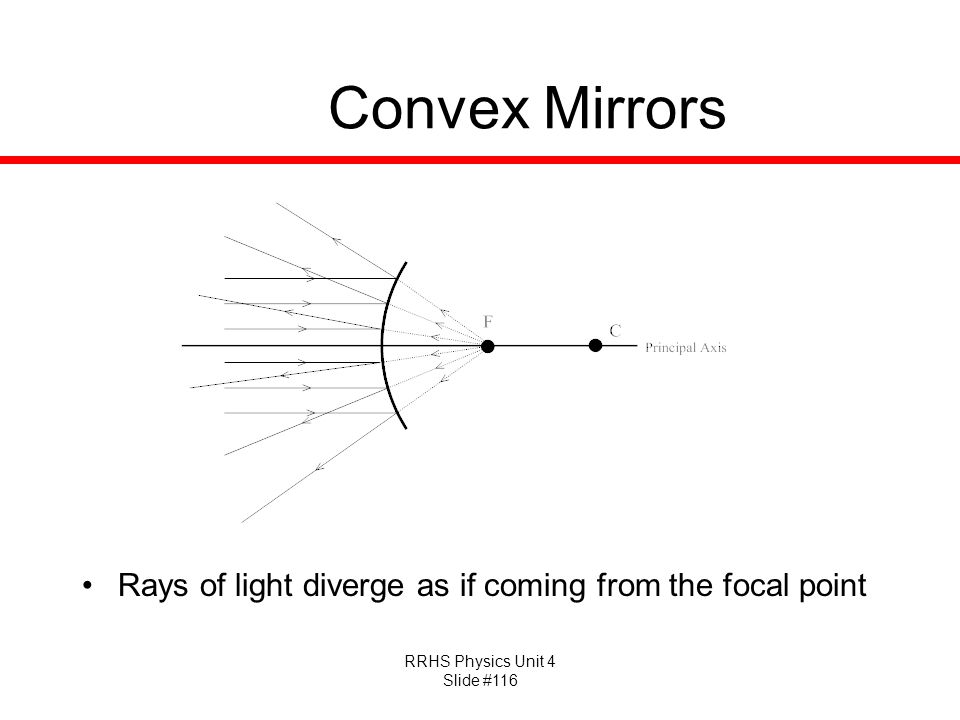 Convex Mirrors Rays of light diverge as if coming from the focal point