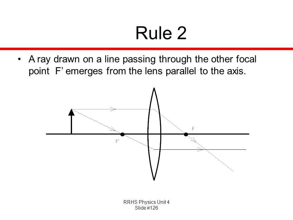 Rule 2 A ray drawn on a line passing through the other focal point F' emerges from the lens parallel to the axis.