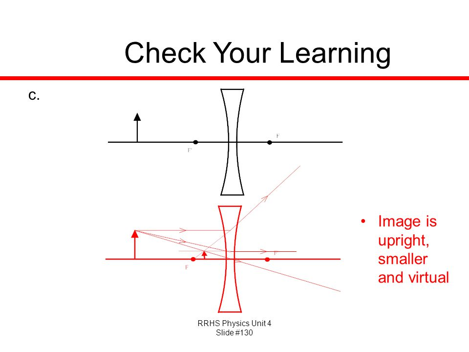 Check Your Learning Image is upright, smaller and virtual