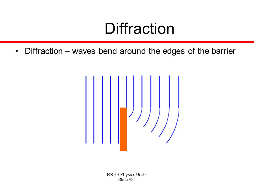 Diffraction Diffraction – waves bend around the edges of the barrier