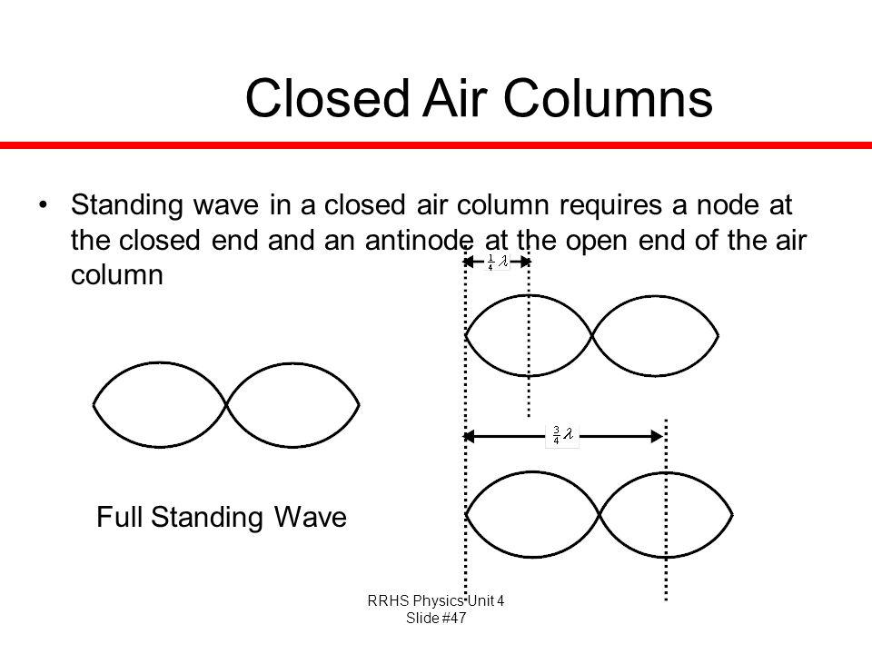 Closed Air Columns Standing wave in a closed air column requires a node at the closed end and an antinode at the open end of the air column.
