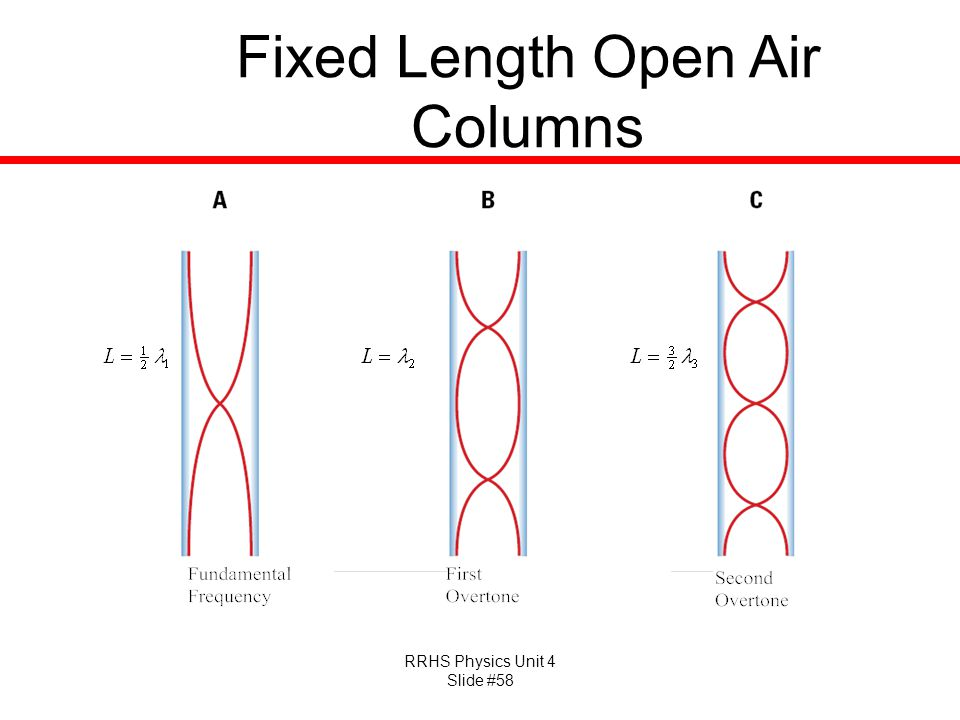 Fixed Length Open Air Columns