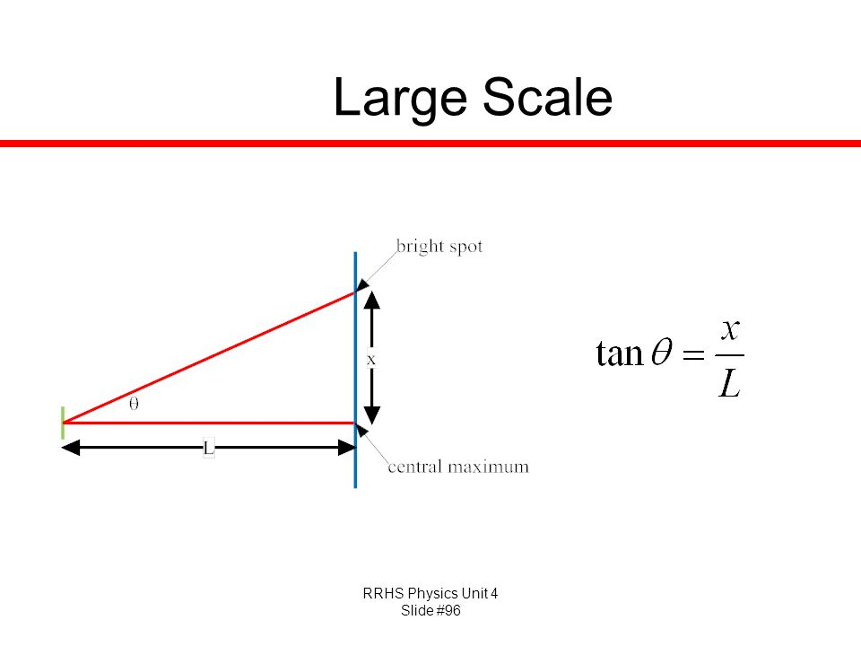 Large Scale