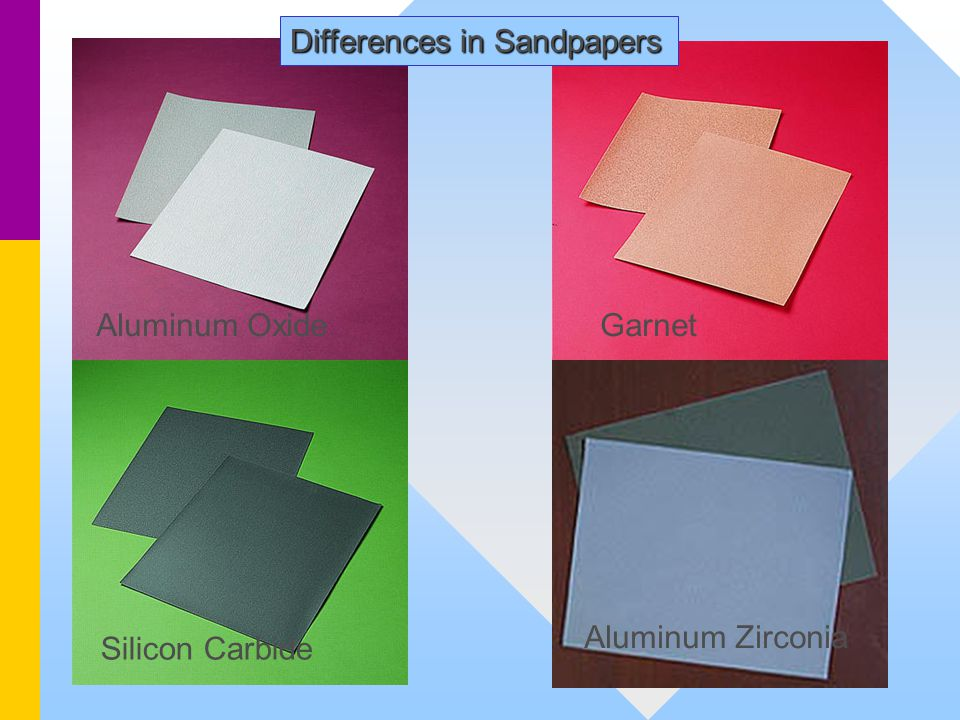 Differences in Sandpapers