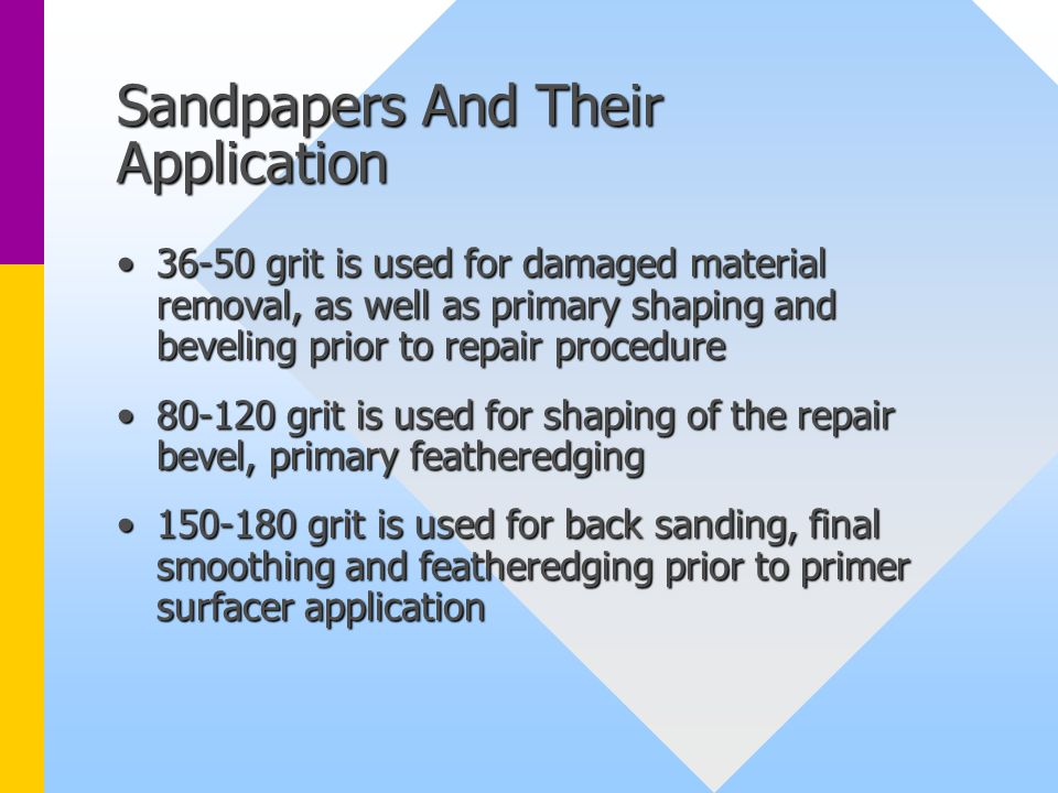 Sandpapers And Their Application