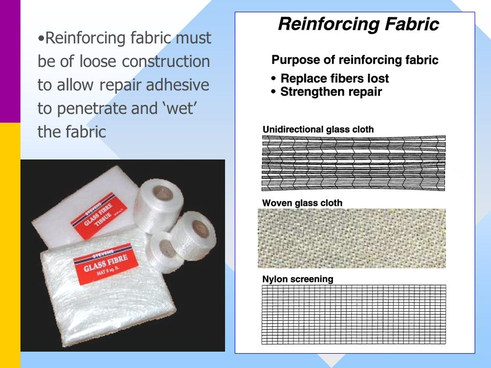 Reinforcing fabric must