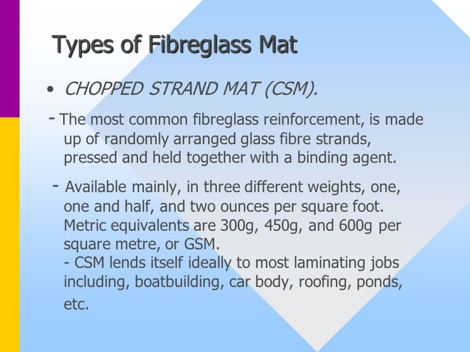 Types of Fibreglass Mat