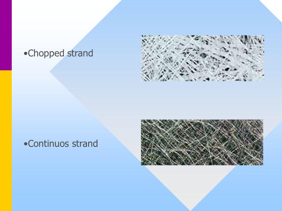 Chopped strand Continuos strand