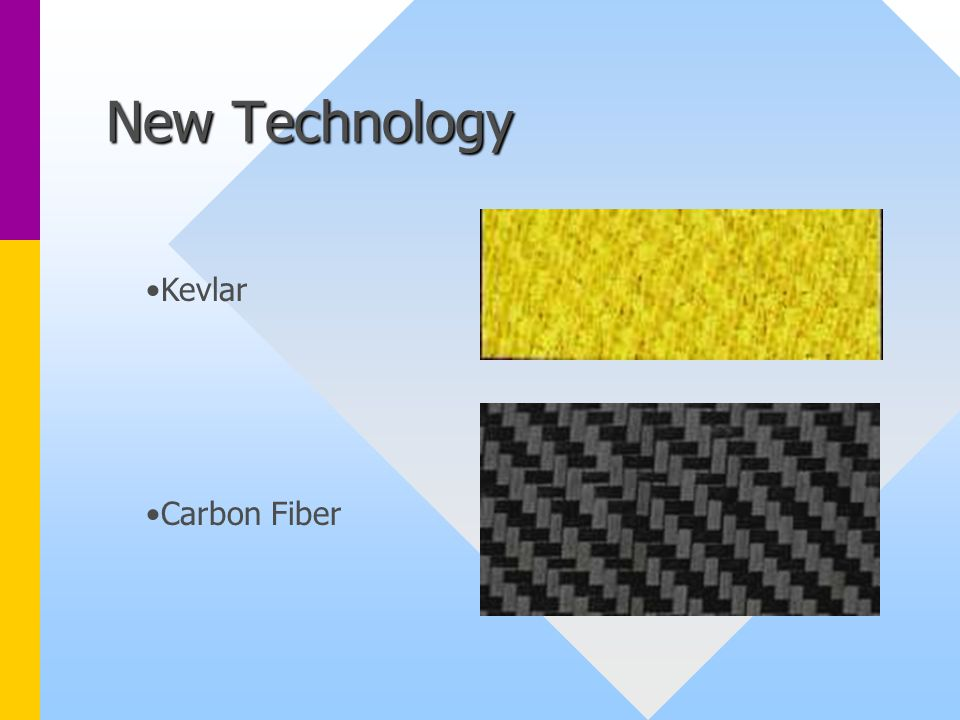 New Technology Kevlar Carbon Fiber