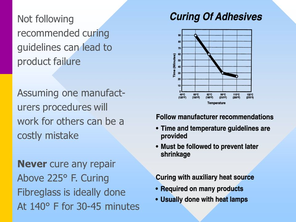 Not following recommended curing. guidelines can lead to. product failure. Assuming one manufact-
