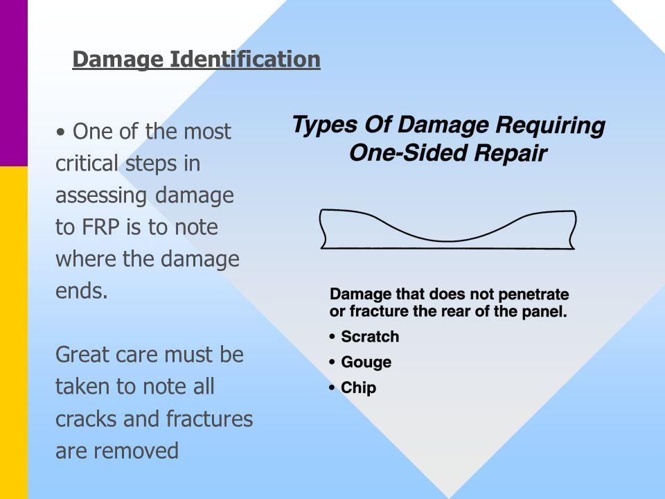 Damage Identification