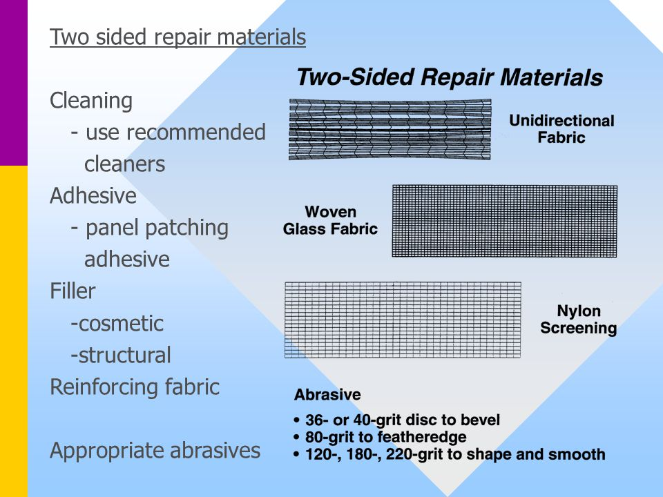 Two sided repair materials