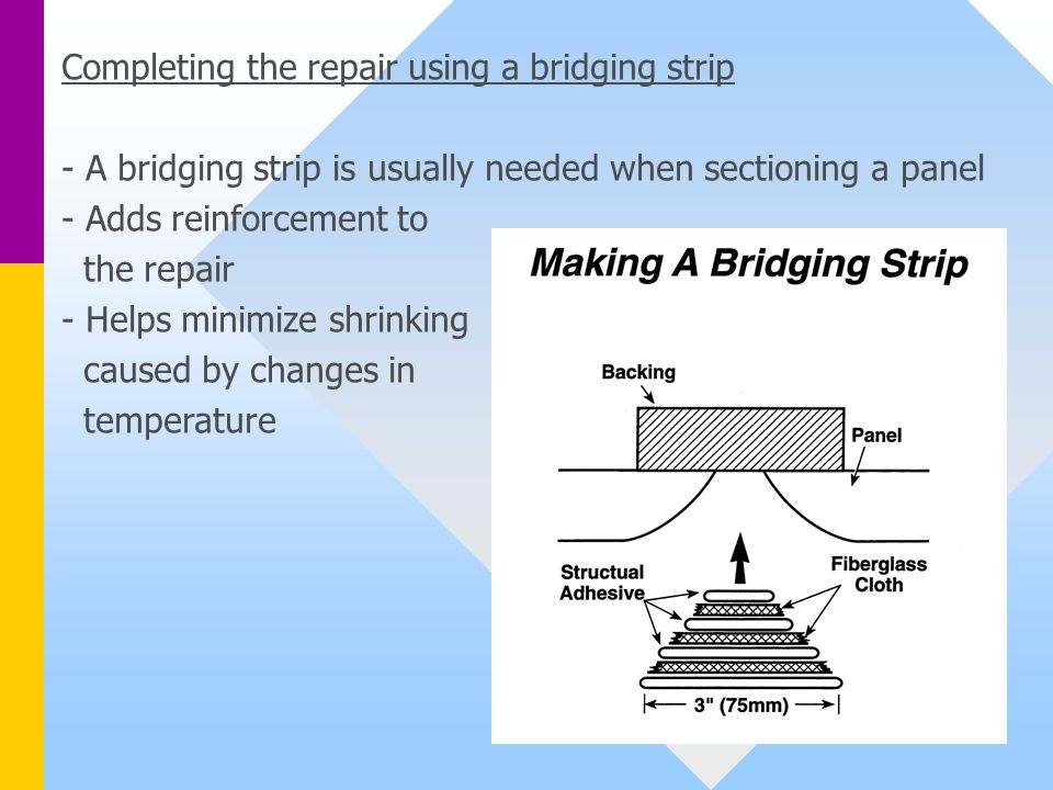 Completing the repair using a bridging strip