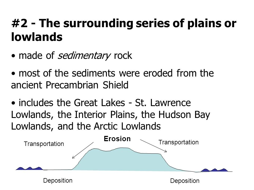 #2 - The surrounding series of plains or lowlands