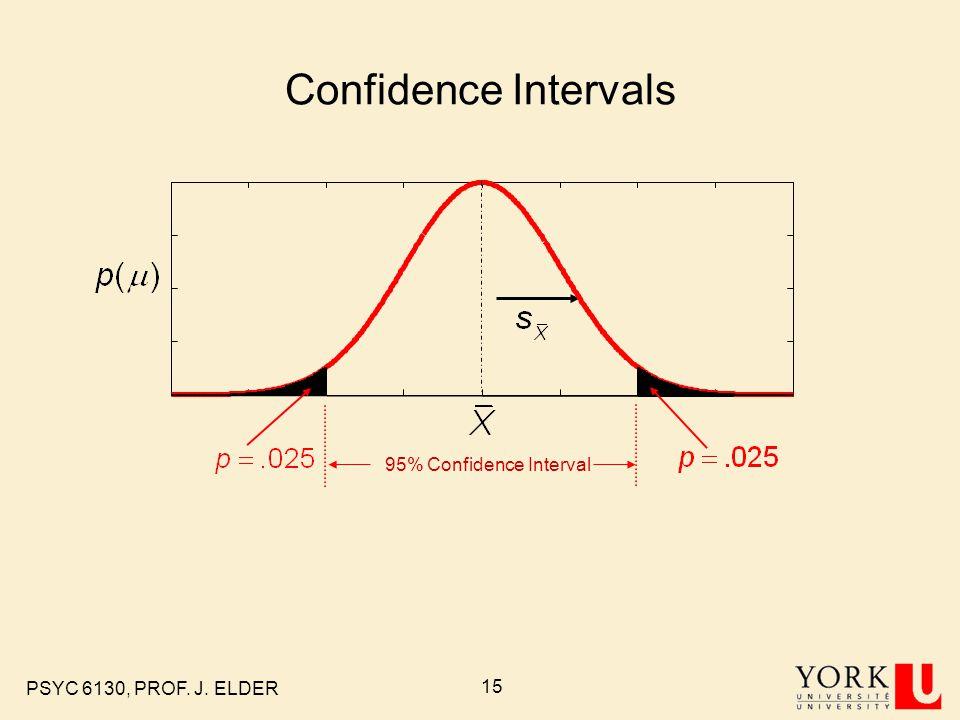 Confidence Intervals 95% Confidence Interval PSYC 6130, PROF. J. ELDER